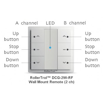 https://automaticblindsandshades.com/350-thickbox/rollertrol-2-ch-wireless-wall-remote-for-radio-motors.jpg